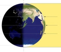 sun angle equinox simplest CROPnoLabels